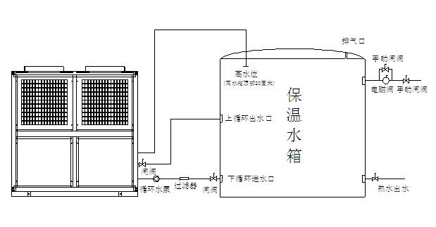 用空气能热水器安装示意图-空气能热水器安装图纸
