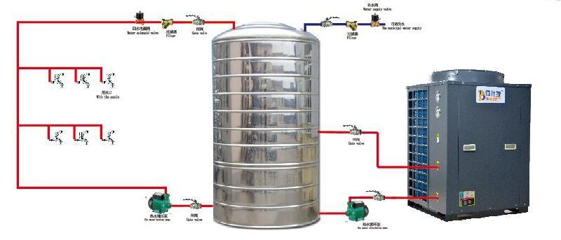 循环式空气能热泵热水机组